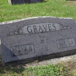 The grave of the Graves...