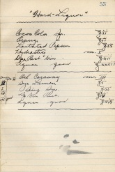 The 1920s pharmacy recipe for hard liquor, which during Prohibition required a prescription. This document was written by Carl F. Hanneman while he studied at Marquette University.