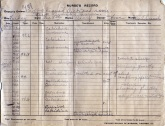 Chart from the December 1939 hospitalization of David D. Hanneman for pneumonia.