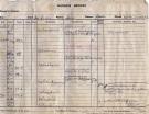 Chart from the December 1939 hospitalization of David D. Hanneman for pneumonia.